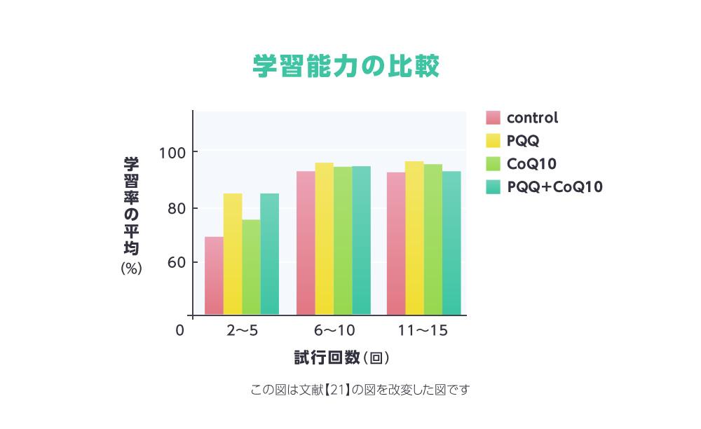 chart_21_1