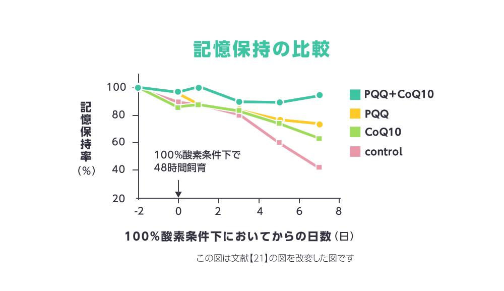 chart_21_2